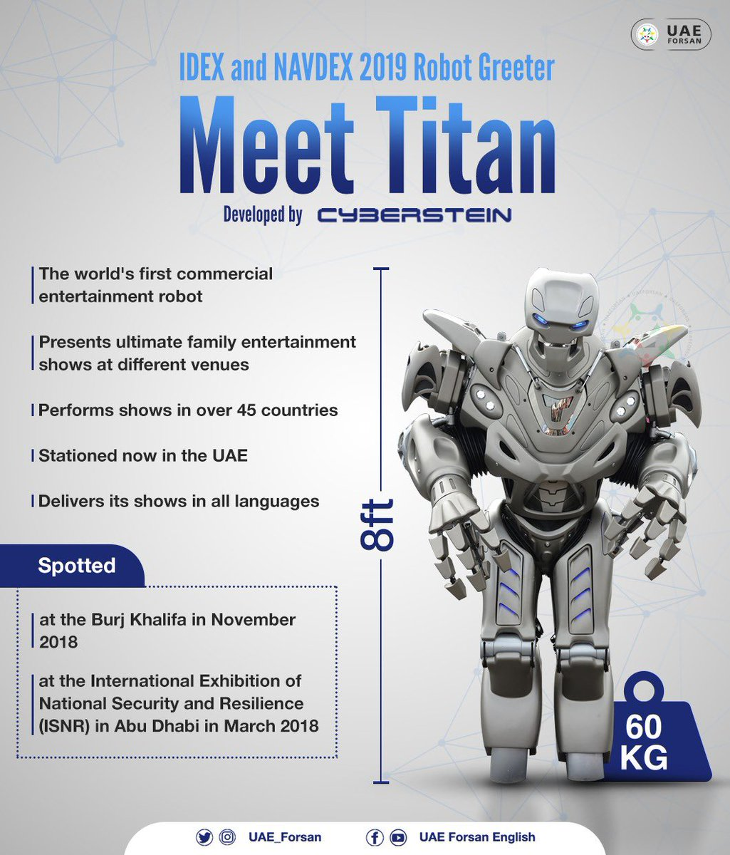 Meet Titan – The Robot